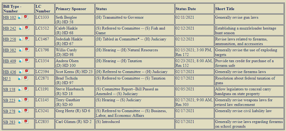 Where do I find the status of MT HB102, HB258 or other Guns and Weapons Bills in Montana Legislature for 2021?